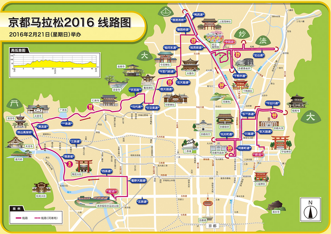 2017京都马拉松 - 其他赛事