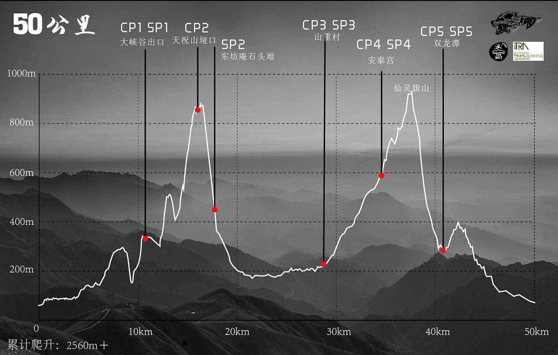 海拔50小于5-1.jpg